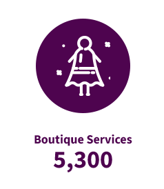 boutique services icon